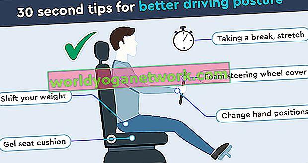 Vrhunski vodič za zaštitu zglobova u položaju kotača