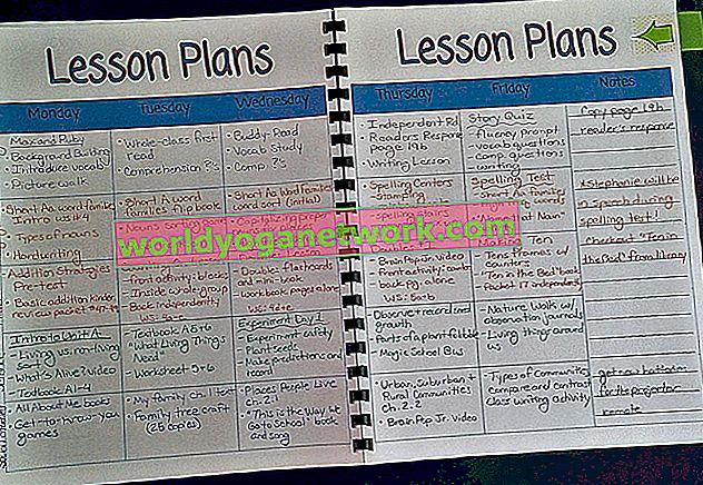 Hur man planerar en grundläggande klass